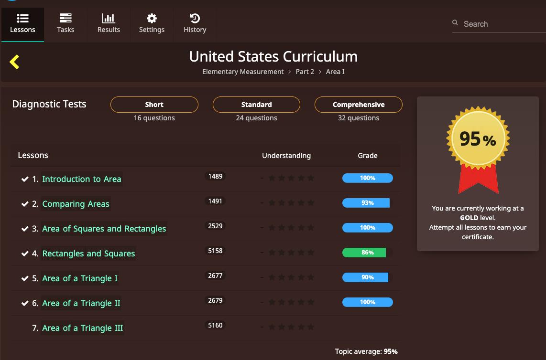 CTCMAth online homeschool math courses reporting screen